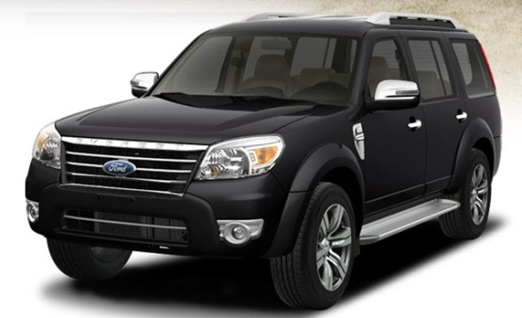 ford model cars in india