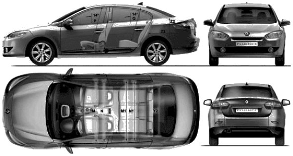 renault fluence photo layout