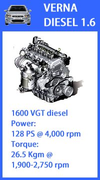 verna diesel facts