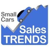 small car sales trends