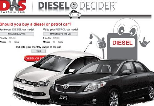 Corolla Altis cheaper than the Vento Petrol!