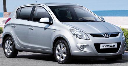 Checklist for buying a used Hyundai i20
