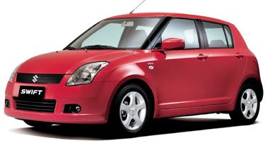 Buyers checklist for used Maruti Swift or Dzire