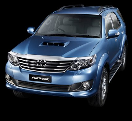 New Toyota Fortuner: Variants and prices in 5 cities explained