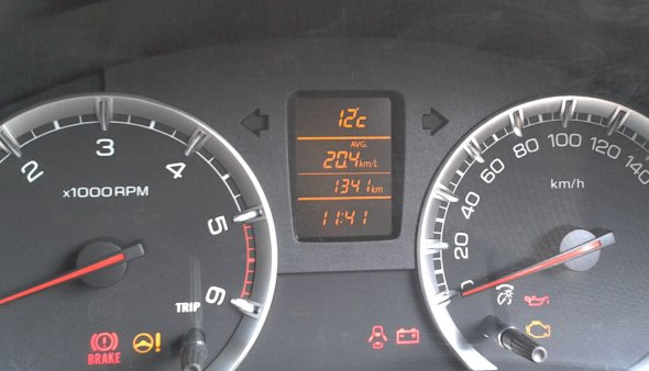 How to get maximum mileage from your diesel car