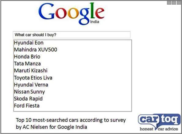 google-car-survey