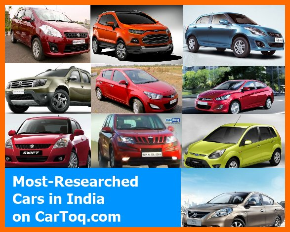 CarToq's list of most-researched cars in India!