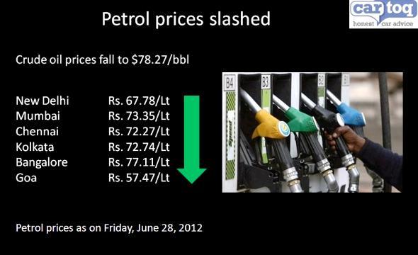 petrol prices cut chart