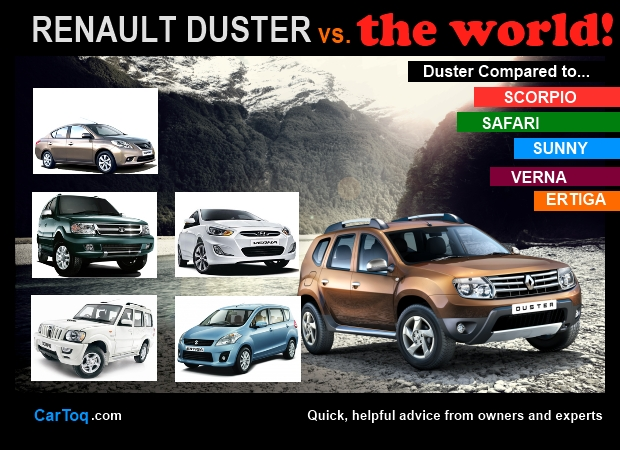 renault duster comparisons