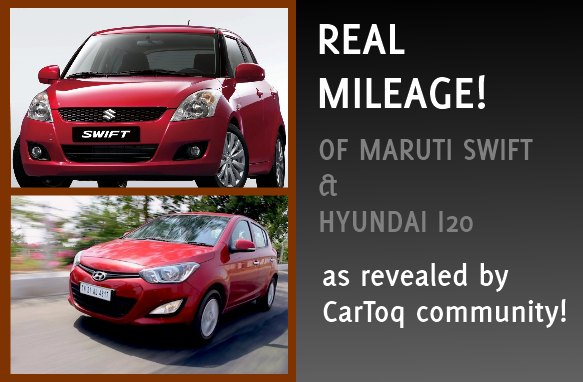 The real mileage of i20 and Swift revealed by Cartoq community!