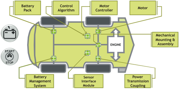 revolo-system-chart