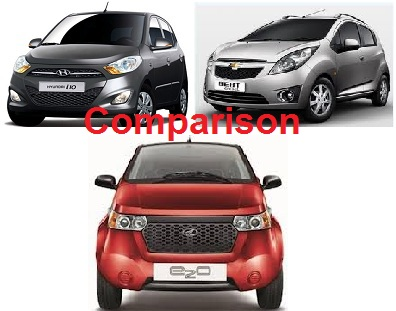 Running cost, features comparison of Mahindra e2o vs Hyundai i10 automatic vs Chevrolet Beat diesel