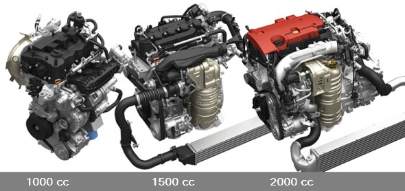 honda 1000 cc, 1500 cc and 2000 cc turbopetrol iVtech engines