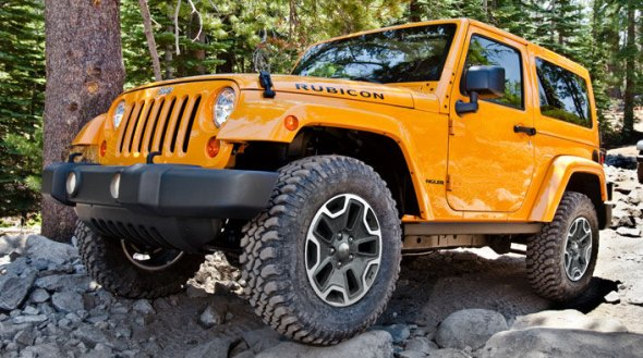 Jeep Wrangler Off Roader Image