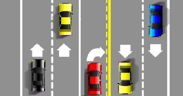 Lane driving