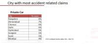 Road safety survey (13)