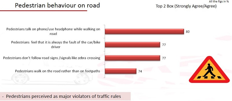 road accident survey The statistic displays the answers to a survey question on the perceived main causes of fatal road accidents in belgium 2017, by type during the surveyed period, approximately 50 percent of the .