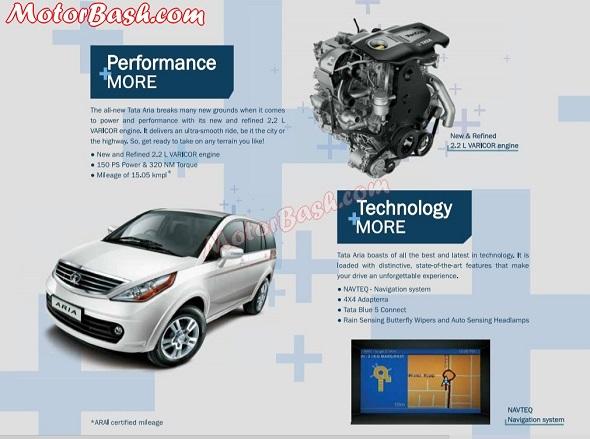 Tata Aria Facelift Crossover Image
