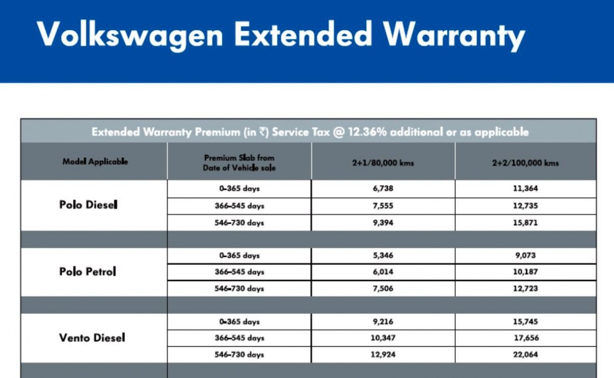 volkswagen indias extended warranty packs cars