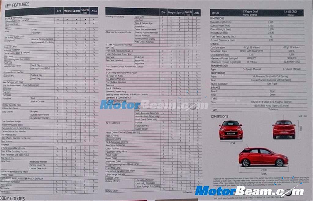 2015 Hyundai i20 Elite Brochure Scan Pic