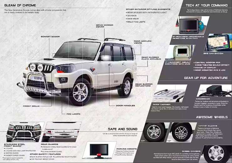 Mahindra Scorpio SUV Facelift gets a new range of accessories