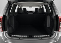 2015 Renault Duster SUV Facelift Boot