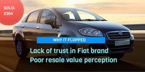 fiat linea india sales flop