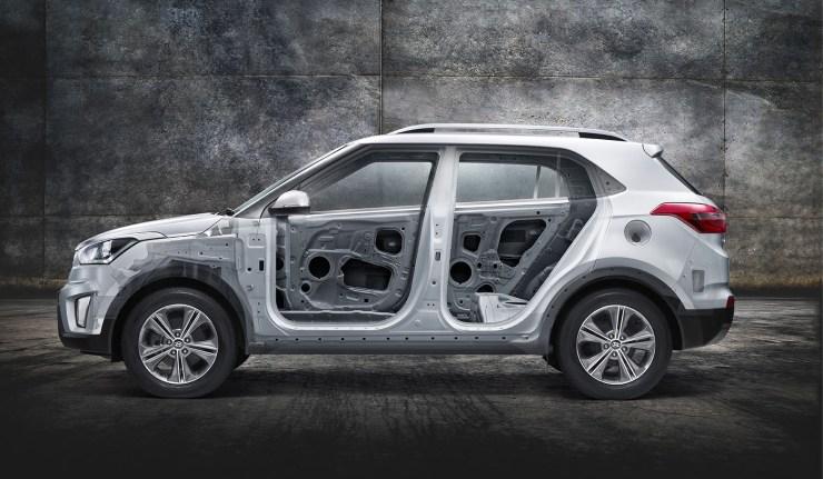 Hyundai Creta Compact SUV 4