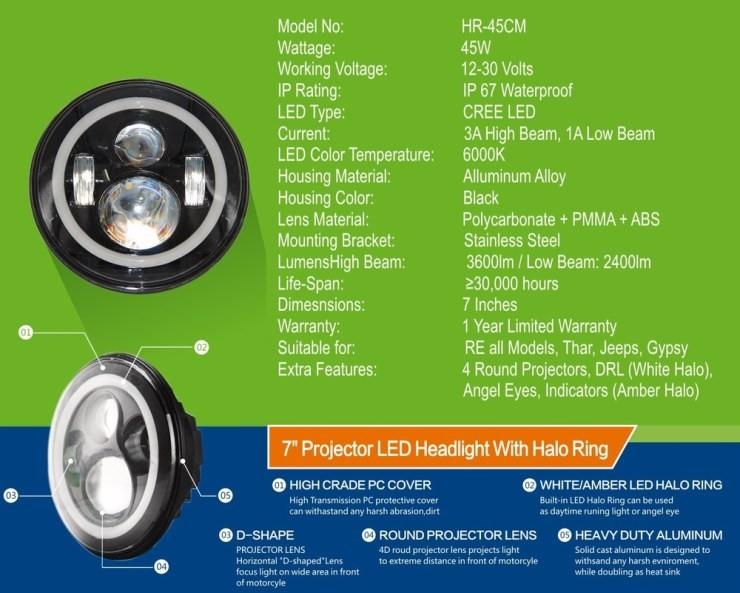 Aftermarket LED Headlamps 1
