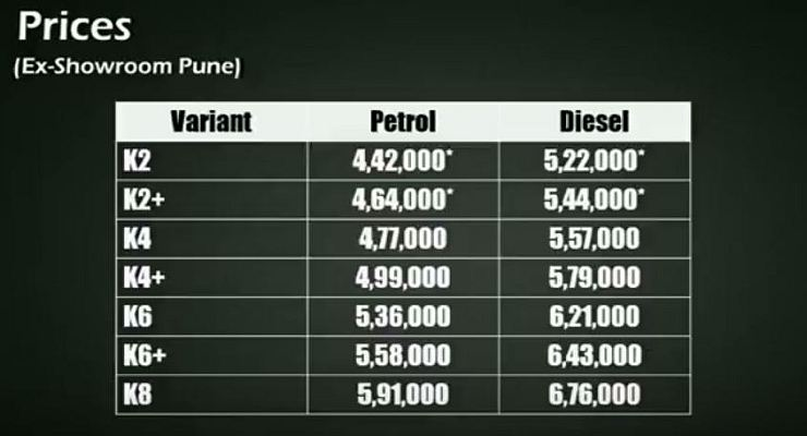 Mahindra KUV100 Introductory  Prices