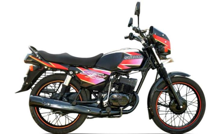 Continued: 20 bikes that changed India