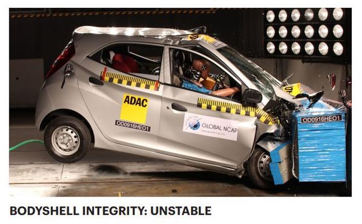 Hyundai Eon Global NCAP Test