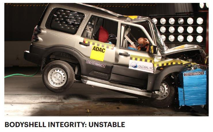 Mahindra Scorpio Global NCAP Test