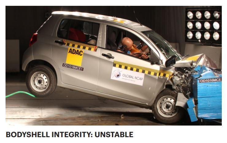 Maruti Celerio Global NCAP Test