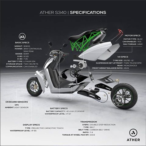 Ather-S340-specs