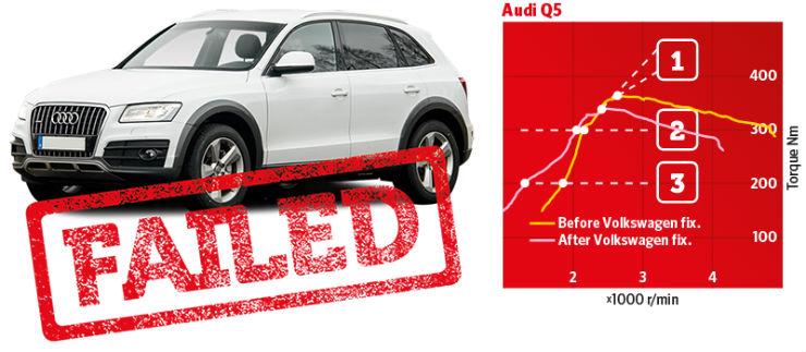 audi-q5-dieselgate-failed-1
