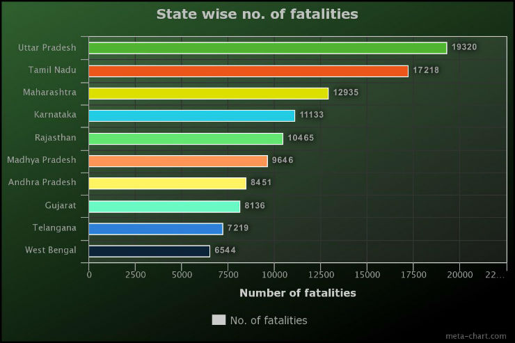 fatal state