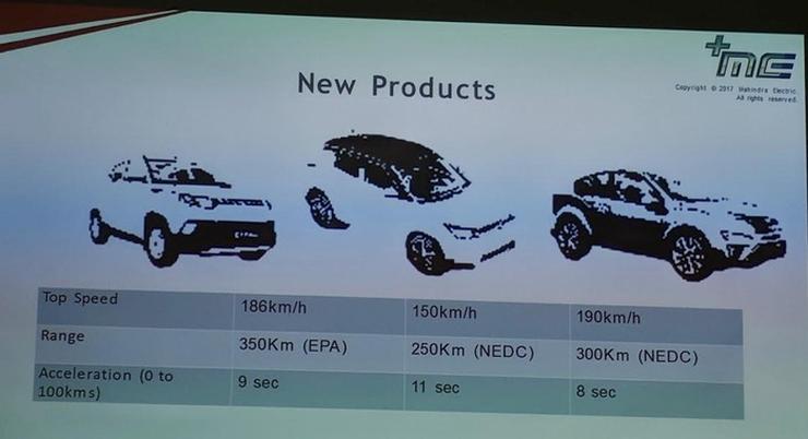 Mahindra 3 new electric cars for India revealed: KUV, XUV Aero & S201 EVs