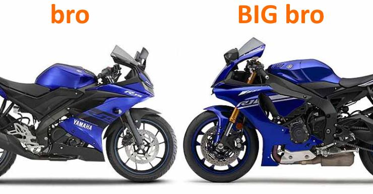 10 popular Indian motorcycles that are scaled down 'superbikes': Honda CBR250R to Yamaha R15