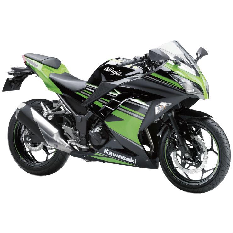 Kawasaki Ninja Cheapest Price