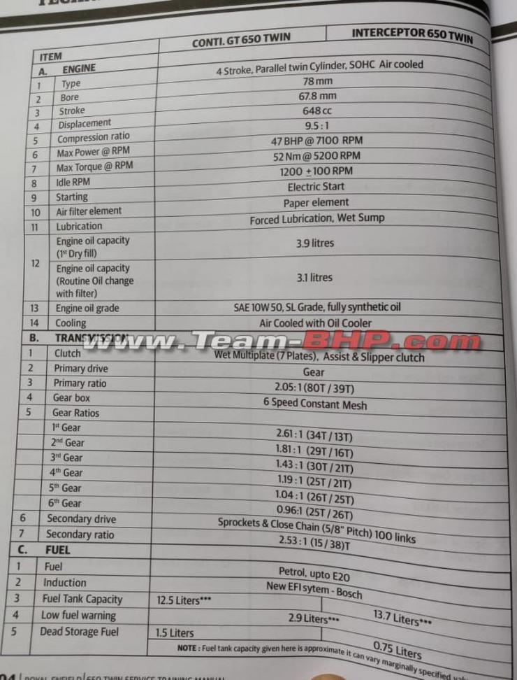 Royal Enfield Interceptor 650 Training Manual 2
