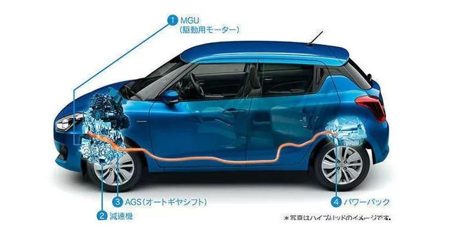 Maruti's hybrid cars to be Rs. 2.5 lakhs costlier than petrols: Launch timeline revealed