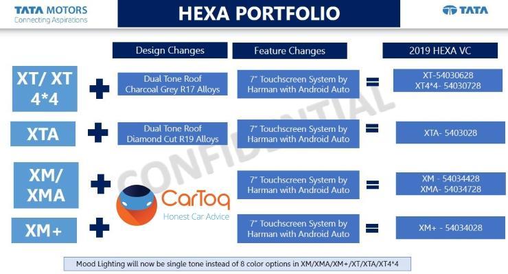2019 Tata Hexa 3