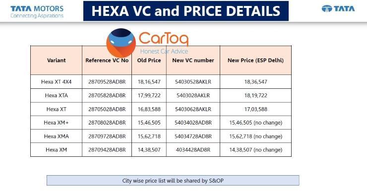 2019 Tata Hexa 4