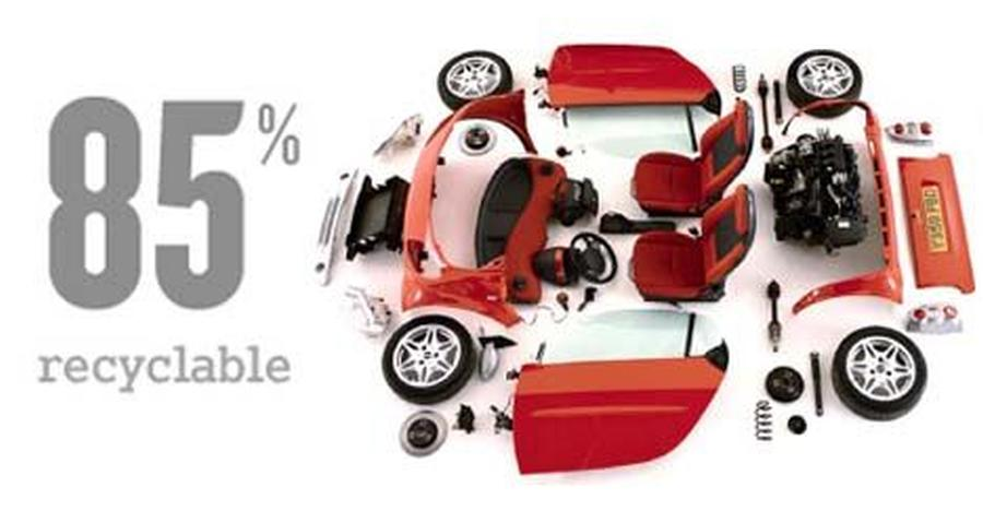 All future Maruti cars to be 95% recoverable & 85% recyclable