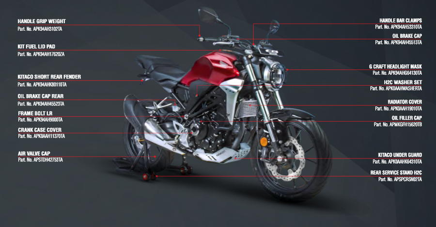 Honda CB300R accessories list revealed fully with prices